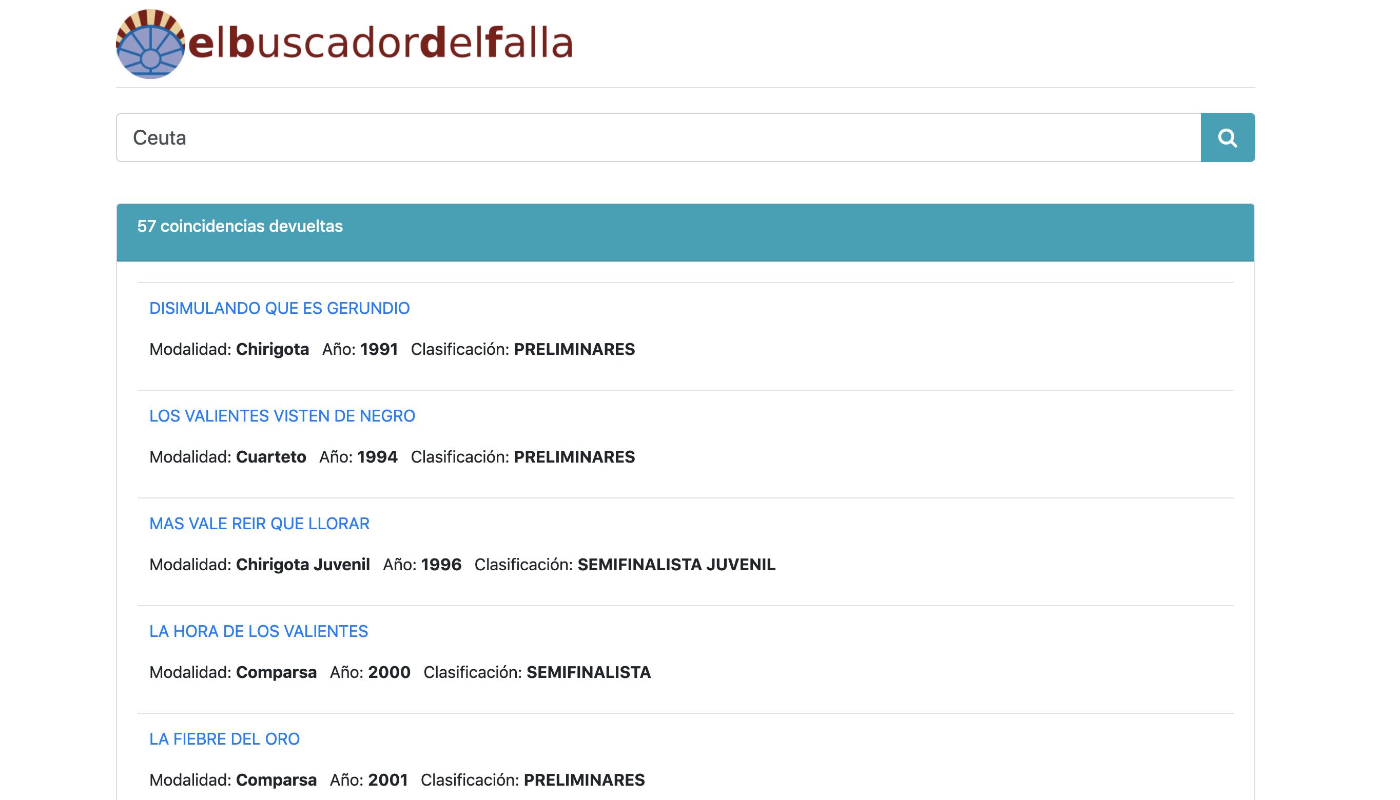 'El Buscador del Falla' incluye en su base de datos a decenas de carnavaleros ceutíes